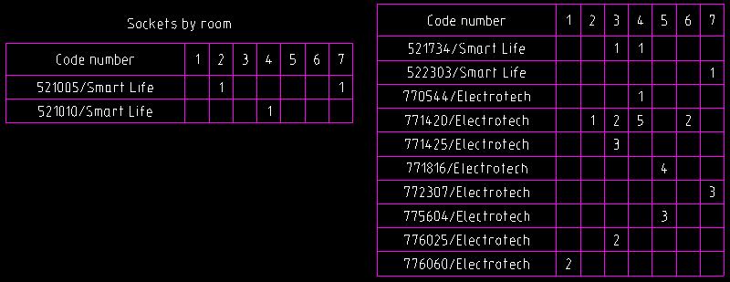 Tables_18_en