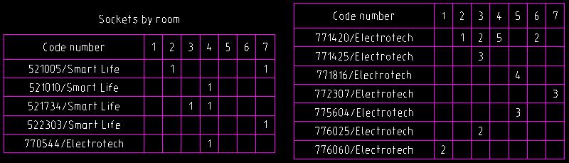 Tables_19_en